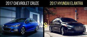 xe sedan hạng C - Hyundai Elantra - Chevrolet Cruze 1